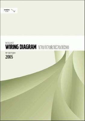 Электрические схемы Volvo Wiring Diagrams USA (19942005)