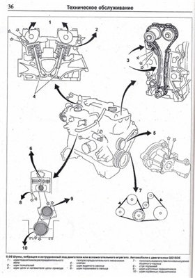 Руководство по ремонту и эксплуатации Nissan Primera (P11