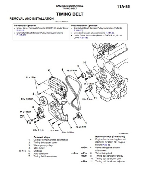 Mitsubishi Outlander 2008 Workshop Manual Pdf