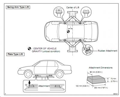 Руководство по ремонту Toyota Camry 1994, 2002-2007