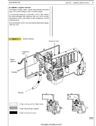 Руководства по обслуживанию и ремонту двигателей серии