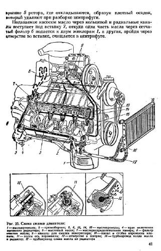 УРАЛ 375, 377. Трехосные автомобили и их модификации.
