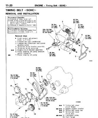 Mitsubishi Sigma Diamante F16 1991-1995 Workshop Manual