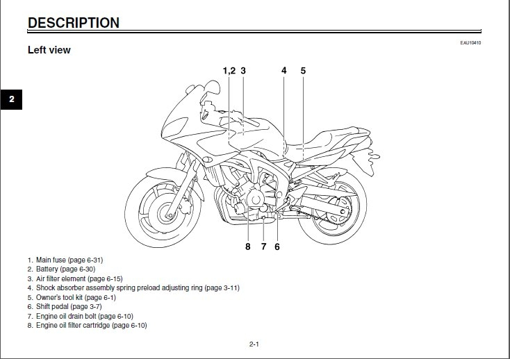 Motorcycles Repair Manual