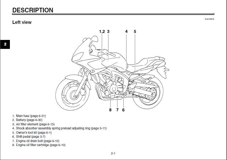 Ремонт и эксплуатация мотоциклов / Motorcycles Repair Manual