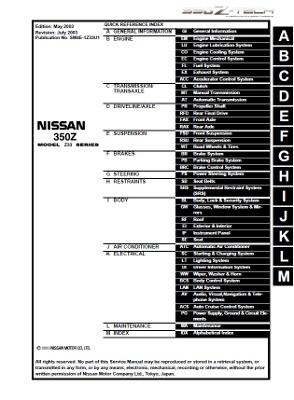 Руководства по ремонту Nissan 350Z Z33 (2004, 2006