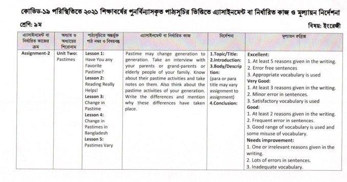 class 9 english assignment 2021 5th week