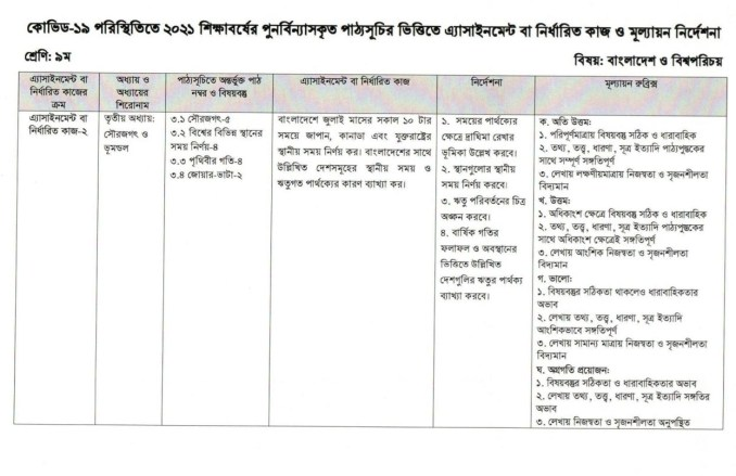 Class 9 5th week assignment answer Bangladesh and global studies Question