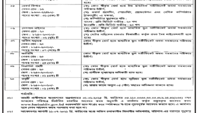 Divisional Commissioner's Office DOC Job Circular & Apply Process 2021