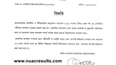 NU BBA 1st Year 2nd Semester Result 2021