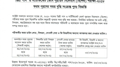 NU Degree Old Syllabus Form Fill Up Notice 2021