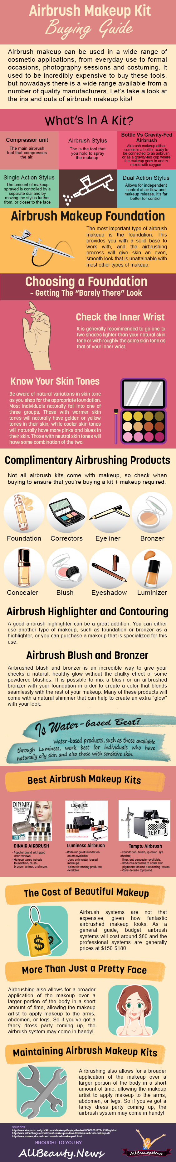 Airbrush Makeup Kit Infographic. Exactly what to look for when buying an airbrush makeup kit