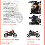 Ktm Duke 125 Price In India 2021 Mileage Top Speed Review Specifications