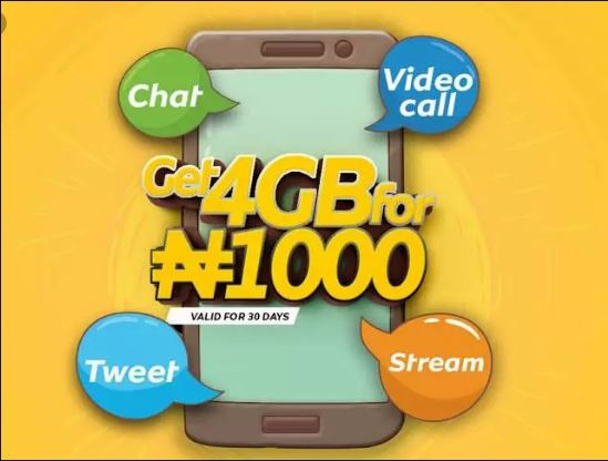 check SIM Eligibility for the MTN 4GB for N1000