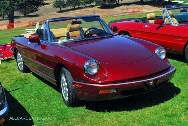 A Newcar Alfa Romeo Spider Veloce Review Car And Pictures