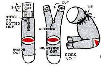 Sock Pattern Sewing « Design Patterns