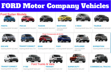 Ford Motor Company Customer Complaints Automotivegarage Org