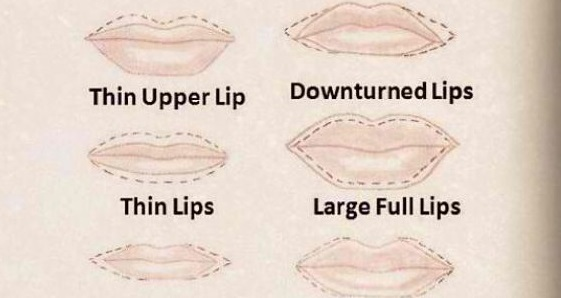 How To Contour Different Lips Shapes AllDayChic