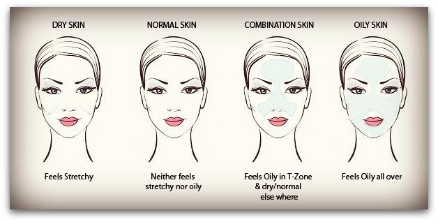 How To Identify Your Skin Type AllDayChic