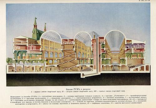 Товарный словарь советских времен. Ностальгия в 9-ти томах