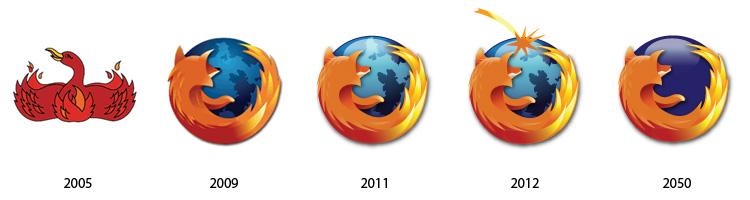 Будущее известных логотипов. Ироничные прогнозы