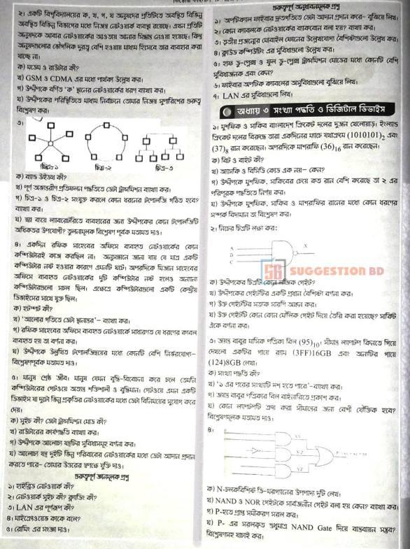 HSC ICT Suggestion 2020 PDF Download