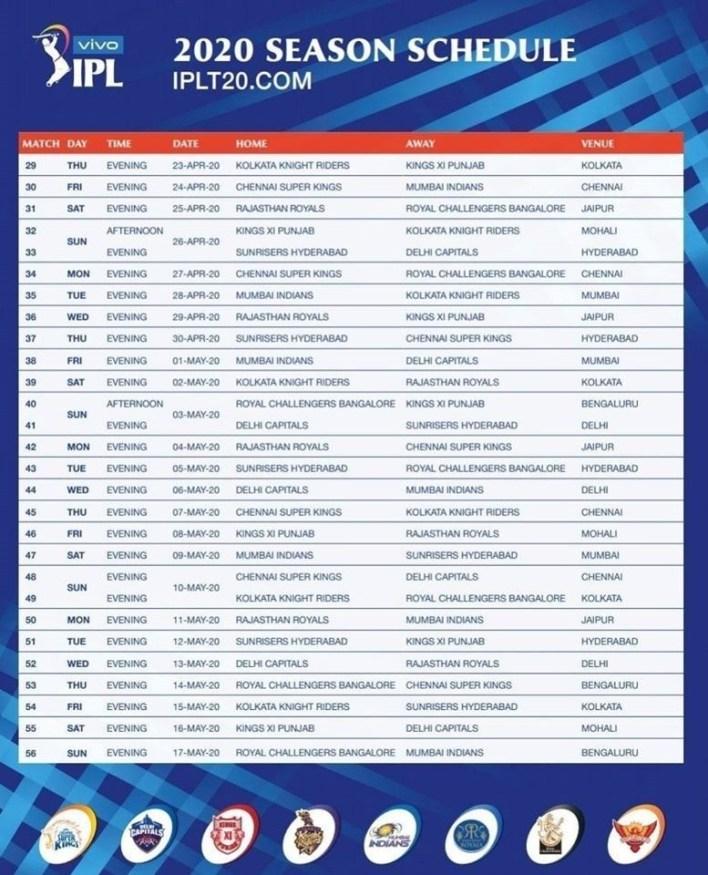 আইপিএল ২০২০ নতুন সময়সূচী – IPL 2020 New Schedule, Time Table
