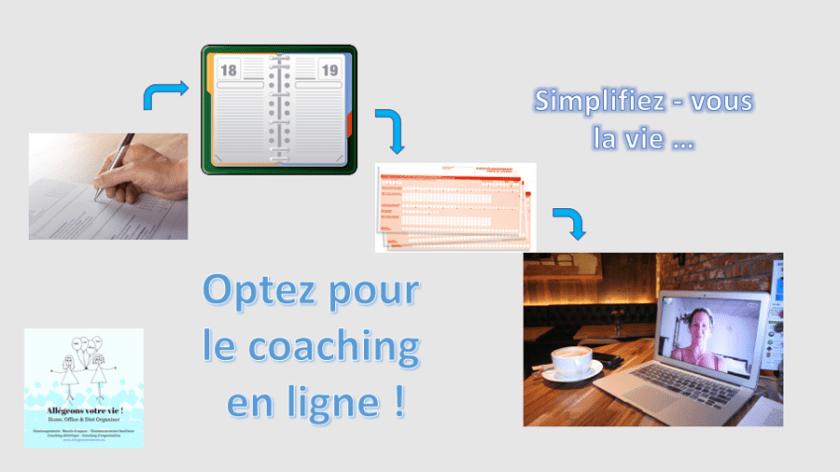 coaching en ligne diététique et home organising
