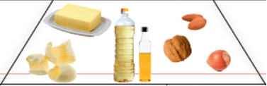 pyramide alimentaire les graisses