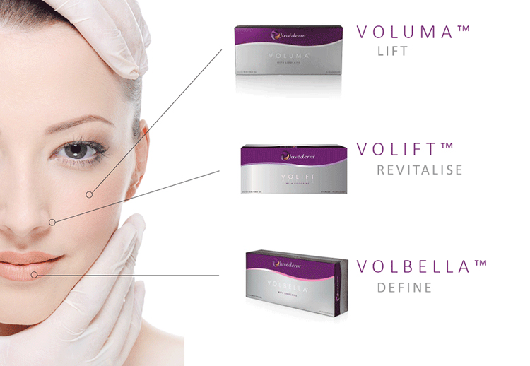 Image of Juvéderm Volbella, Voluma, and Volift