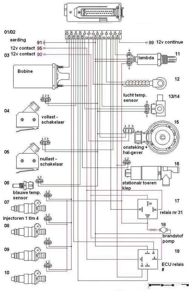 T568A Wiring Diagram / Diagram Wiring Diagram For Ethernet