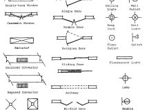 how to draw a floor plan   alleninteriors