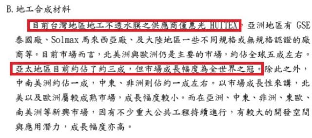 惠光市場成長性-地工材料