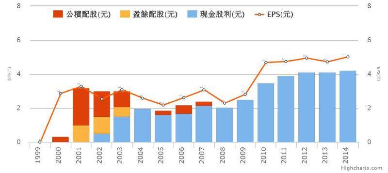 chart (31)