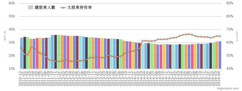 chart (47)