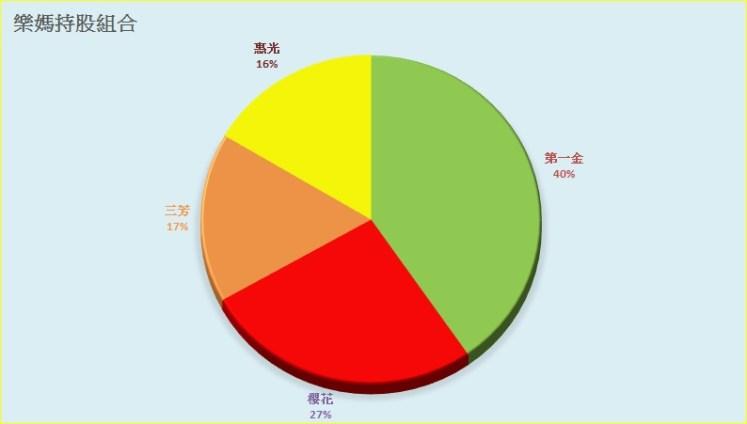 0924%e6%a8%82%e5%aa%bd