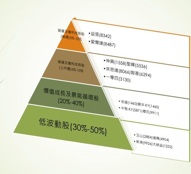 %e4%bb%8a%e5%91%a8%e5%88%8a