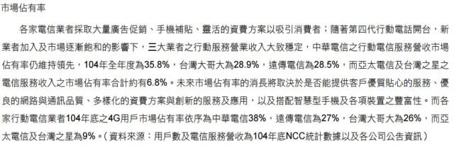%e5%b8%82%e5%8d%a0%e7%8e%87