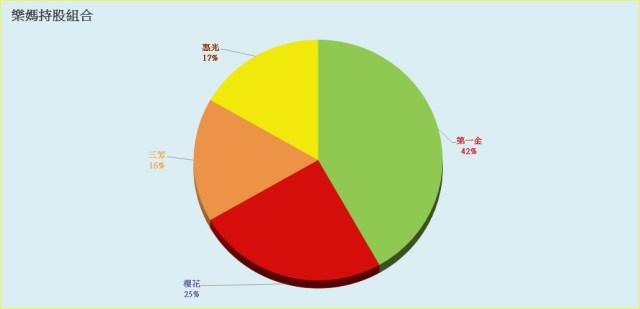 %e6%a8%82%e5%aa%bd%e6%8c%81%e8%82%a1