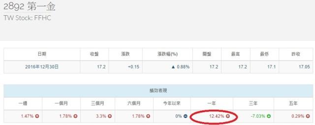 %e7%ac%ac%e4%b8%80%e9%87%91%e5%a0%b1%e9%85%ac%e7%8e%87