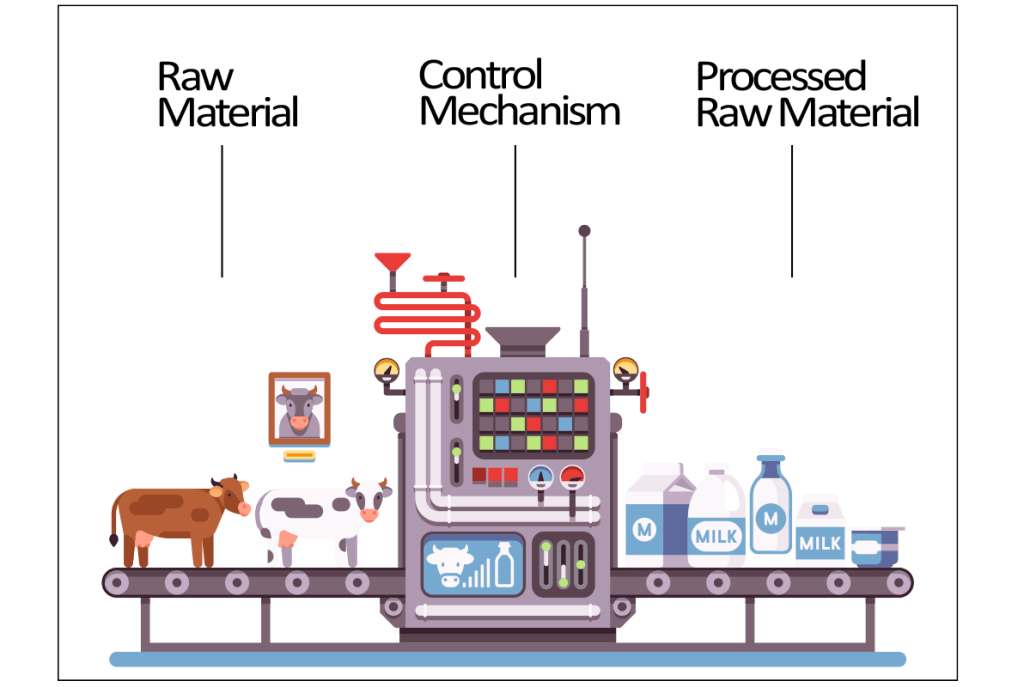 decision making as a manufacturing process