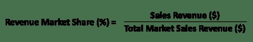 revenue market share formula