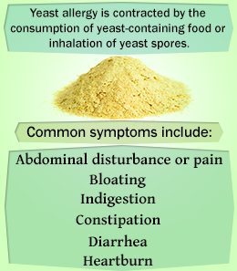 Symptoms of Yeast Allergy - The Allergies Advice Site
