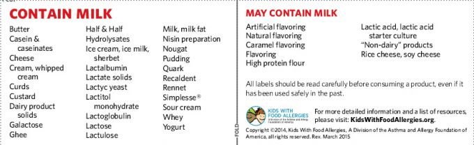 milk proteins included foods