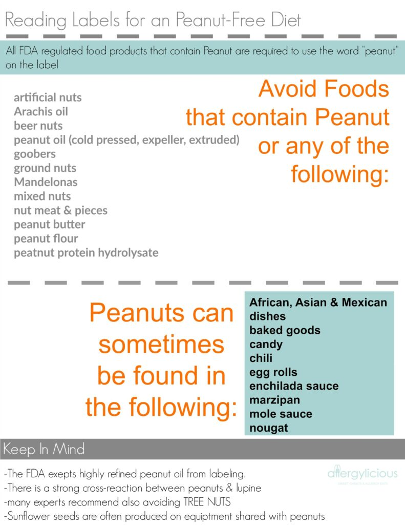 Reading labels for peanut free living