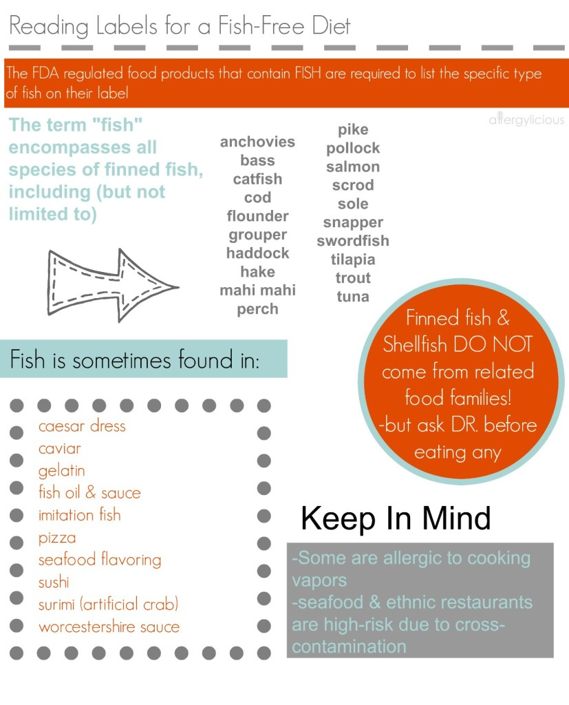 Reading labels for a Fish Allergy