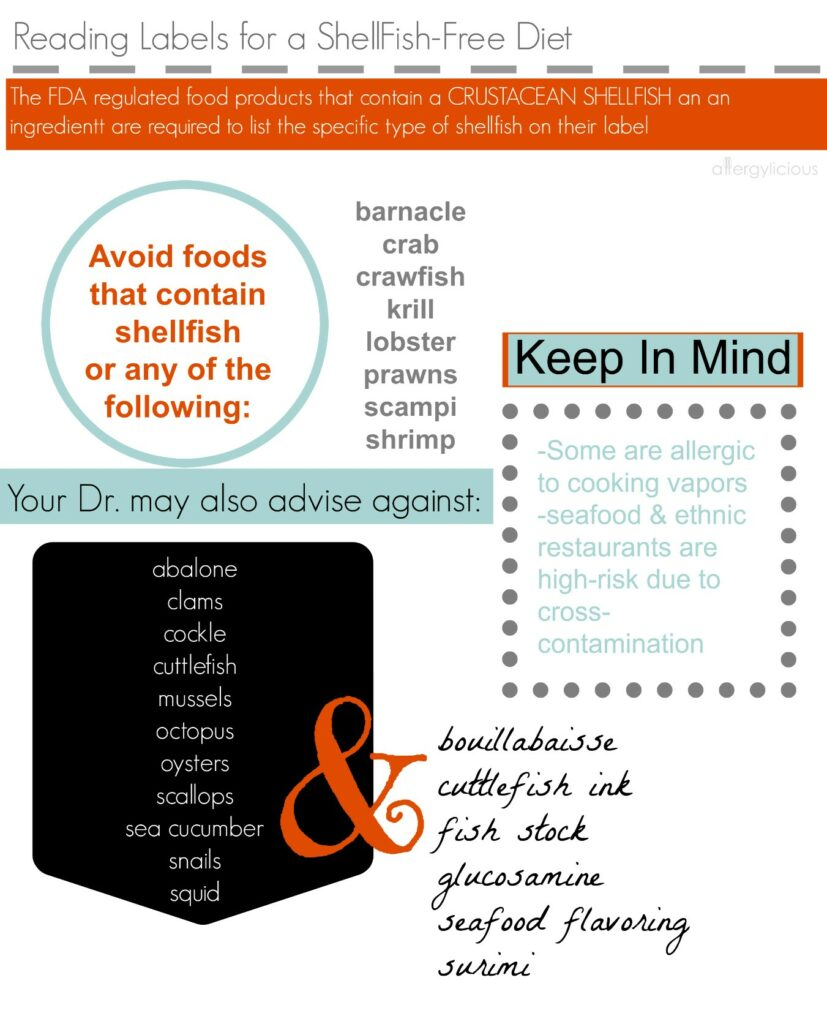 Reading labels for shellfish