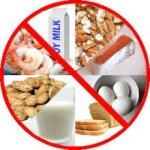 Food Allergy Treatment Options