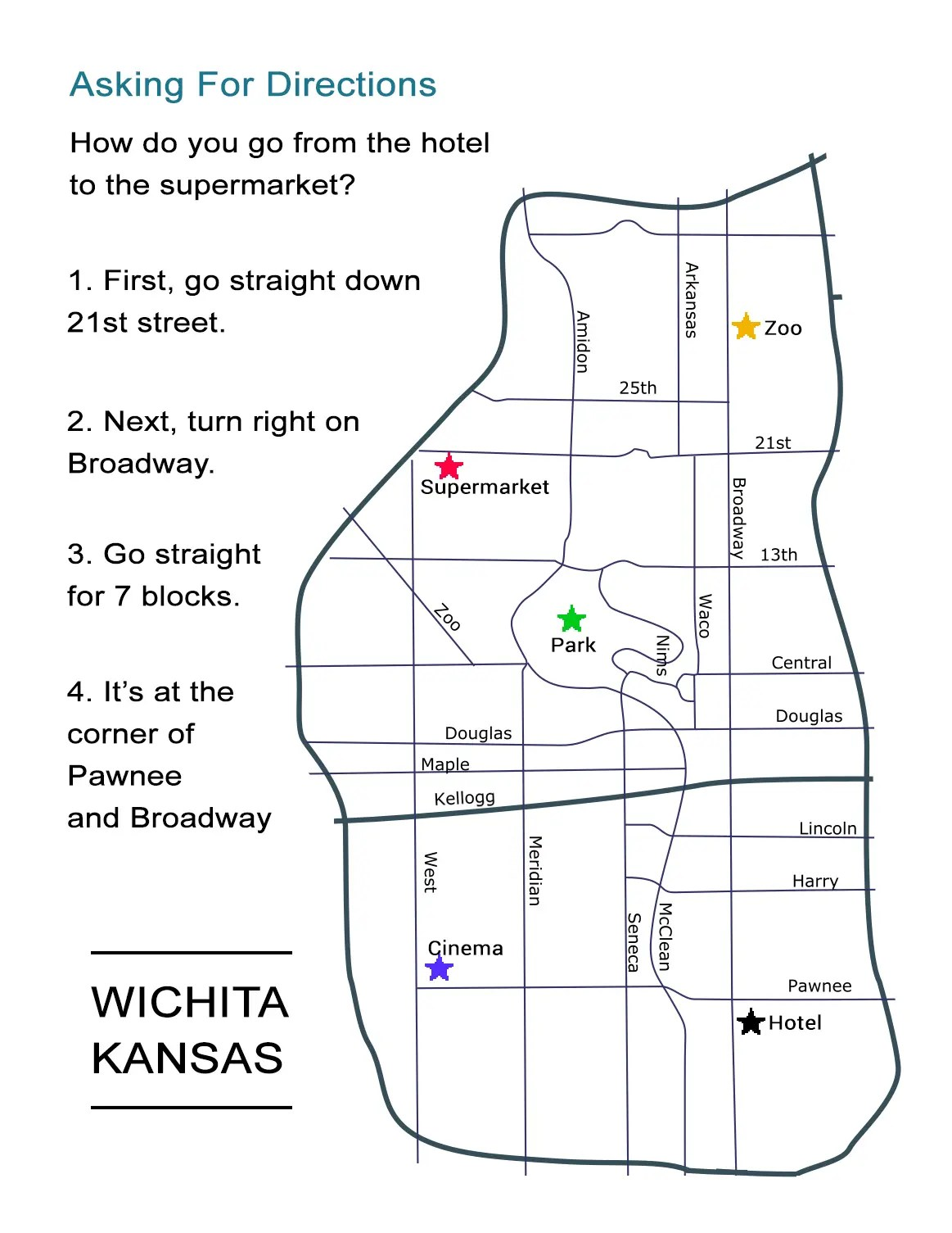 Asking For Directions Lost In Wichita Kansas Free Worksheet