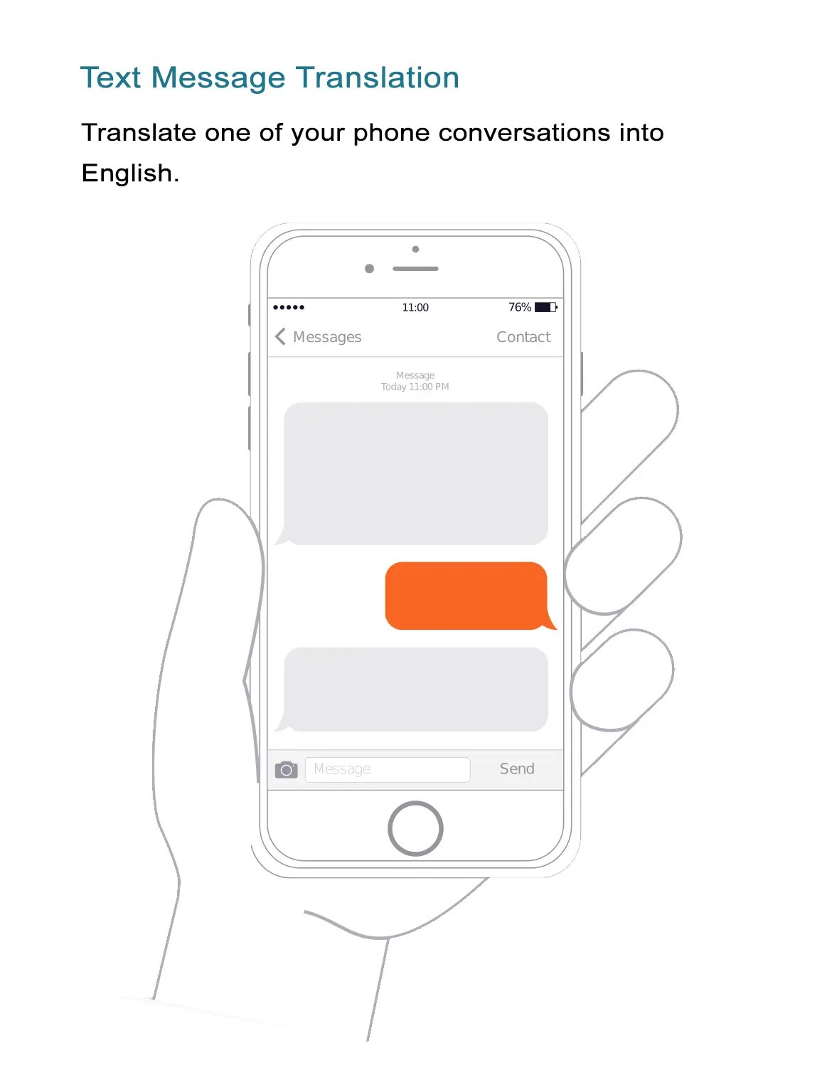 Text Message Translations Fill In The Blanks